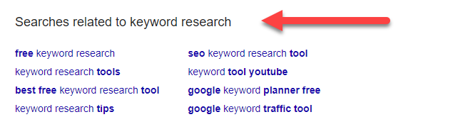 More Keyword Ideas by Google