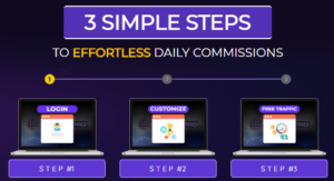 AffiliSites PRO Review - Three Steps