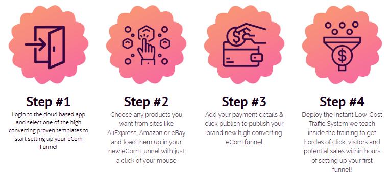 xPress Funnels Review - Four Steps