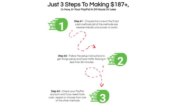 Fast Cash 5 Steps