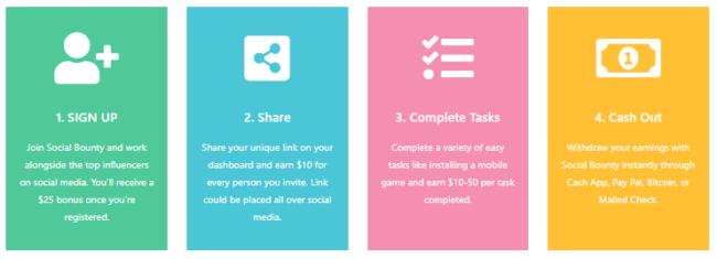 Social Bounty Scam