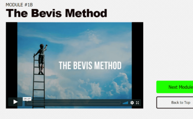 The Bevis Producer 2 Review - How It Works