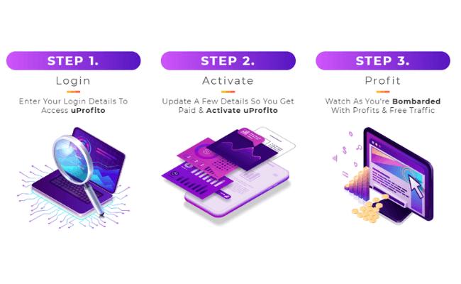 uProfito Review - Steps