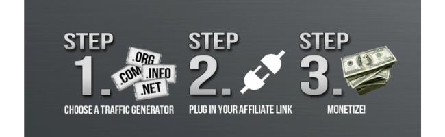 Affiliate Shortcut - How It Works