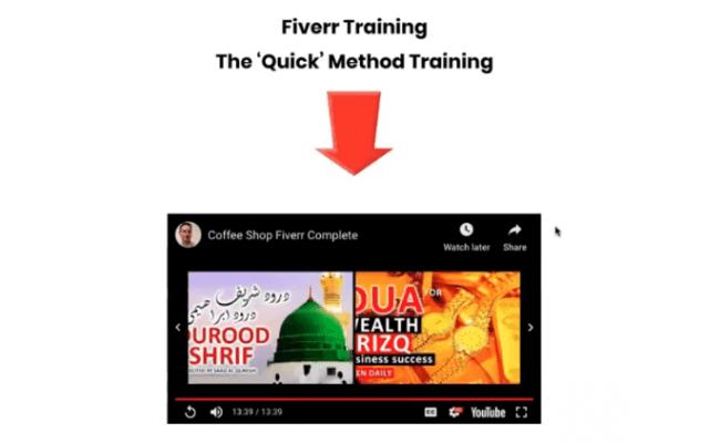 Coffee Shop Profits Fiverr Training