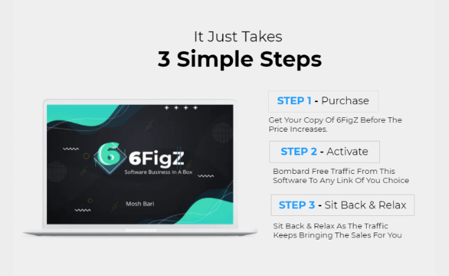 6FigZ Review - How It Works