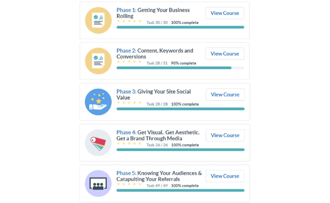 Wealthy Affiliate Review - Bootcamp Course