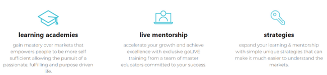 IM Mastery Academy Products