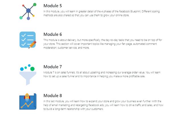 Print Profits Modules 5-8