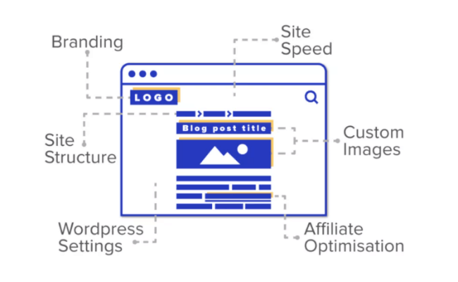 The Authority Site System Details